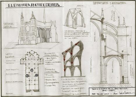 Elementos estructurales en las catedrales góticas. Documentales | Las huellas del Arte | Scoop.it