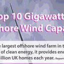 Top 10 Gigawatts: Offshore Wind Power Capacity | Wind Power Markets | Scoop.it