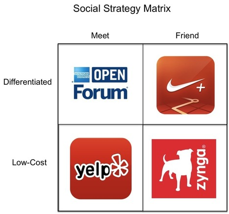 Why Your Social Strategy Is Broken And How To Fix It - Forbes | Corporate Social Business | Scoop.it
