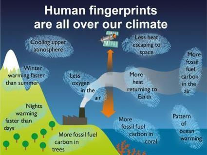 Climate Graphics by Skeptical Science: Human Fingerprints | Sustain Our Earth | Scoop.it