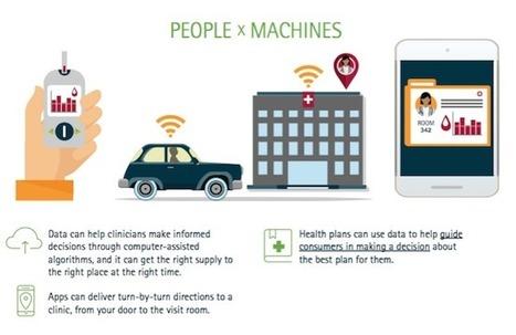 E-santé: 5 tendances qui placent l'humain au coeur de la transformation digitale du secteur | be-pioneer | Scoop.it