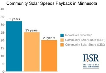 Local Solar: Minnesota Develops Its First Community Solar Project | Sustainable Energy | Scoop.it