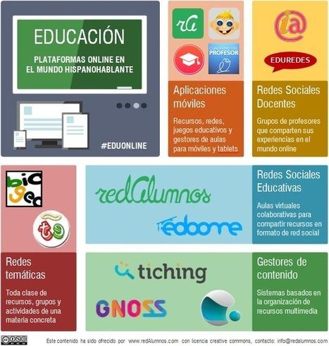 Educación: plataformas online para el mundo hispanohablante #infografia #infographic #education | Agrobrokercommunitymanager | Scoop.it