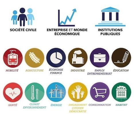 Europe Tomorrow : le nouveau continent de l'innovation sociale et environnementale  - UP Magazine | association humanitaire | Scoop.it