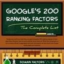 Infographie : 200 critères de l'algorithme SEO de Google | SEO et Refer Web | Scoop.it