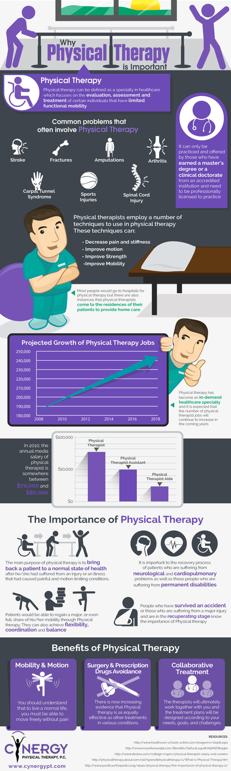 Why Physical Therapy is Important | Infographics | Scoop.it