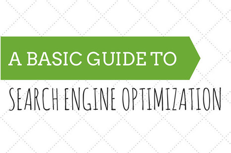 A Basic Guide to SEO | Infographics and Social Media | Scoop.it