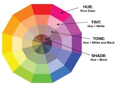 Color Theory 101: How to Choose the Right Colors for Your Designs | Internet SEO and design | Scoop.it
