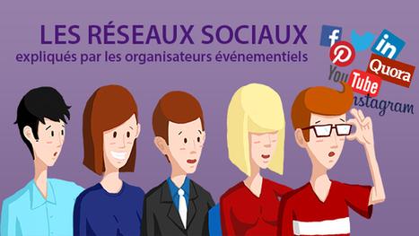Les réseaux sociaux vus par les organisateurs événementiels | community management | Scoop.it