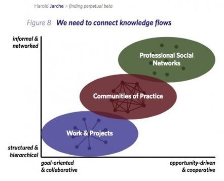cooperation makes us human | APRENDIZAJE | Scoop.it