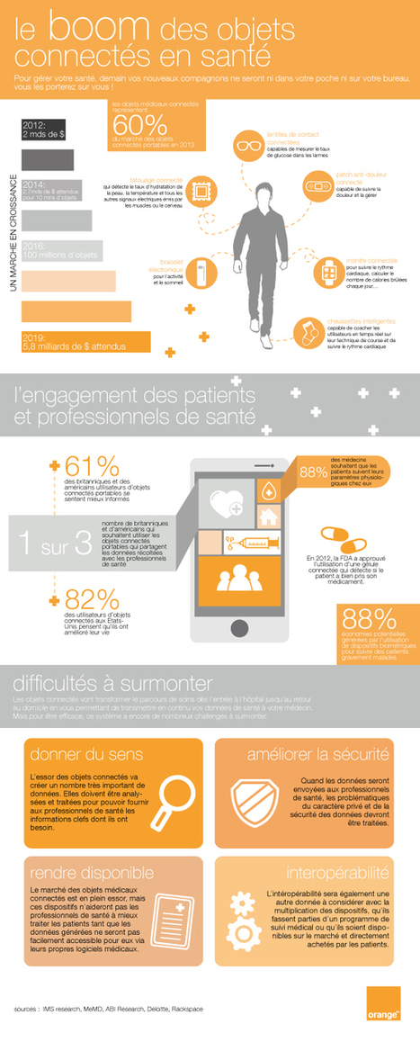 Orange Healthcare - [infographie] le boom des o... | NTIC et Santé | Scoop.it