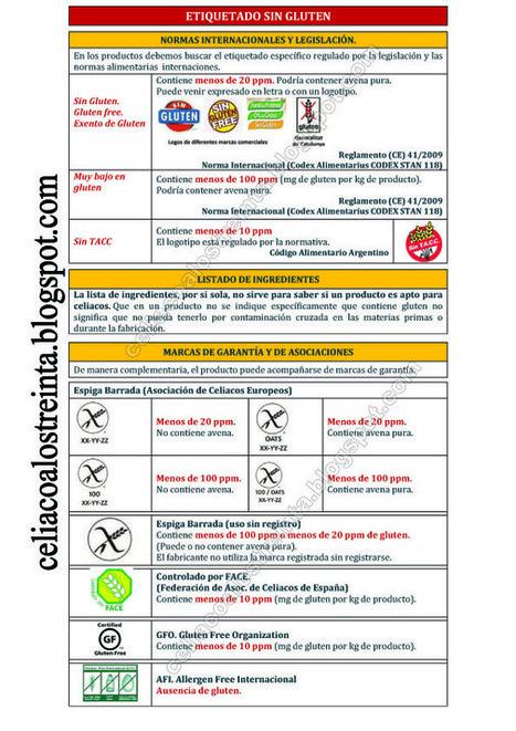 Símbolos, etiquetas, logotipos y marcas - Sin gluten | Gluten free! | Scoop.it