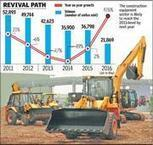 'Construction equipment sector seeing strong growth' | Business Video Directory | Scoop.it