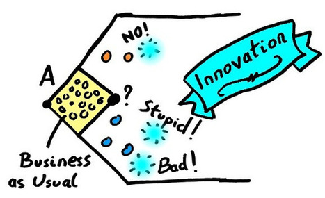 The Key Difference of Innovation vs Business As Usual | Wishful Thinking | Scoop.it