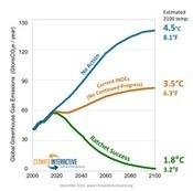 Le climat, plus grave menace en 2016   great buzzness   Scoop.it
