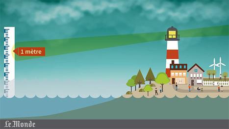 Comprendre les enjeux de la COP21 en dix chiffres - Le Monde | Histoire Géographie Enseignement | Scoop.it