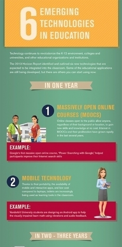 6 Emerging Education Technologies Infographic   Education Trends   Scoop.it