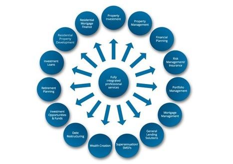 Company Overview Members Alliance | Finance | Scoop.it