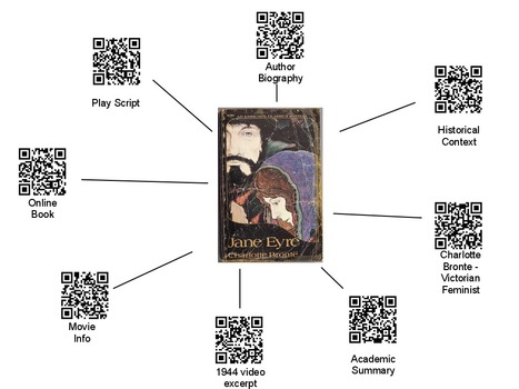 Using QR codes to create educational posters | Teacher Tech | omnia mea mecum fero | Scoop.it