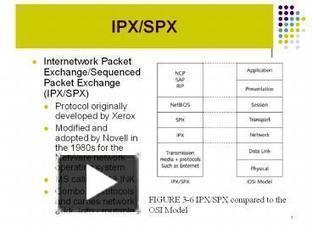 IPX/SPX   Protokoły używane w sieciach LAN   Scoop.it
