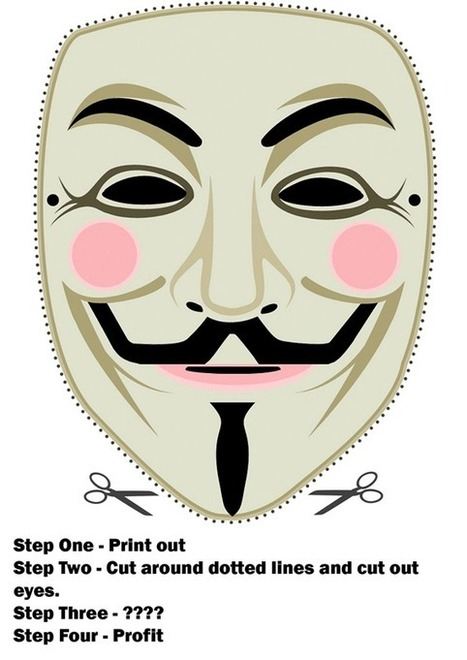 How Did the Hacker Group Anonymous Develop Such a Strong Visual Brand? | Anonymous:Freedom Fighters or Cyber-Terrorists? | Scoop.it
