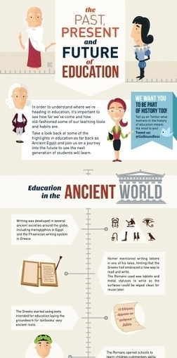 The History of Education Infographic | EDU Infographics | Scoop.it
