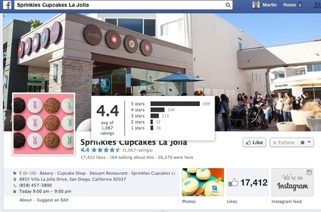 Facebook Local Page Ratings Now Come With A Numerical Display | Digital-News on Scoop.it today | Scoop.it