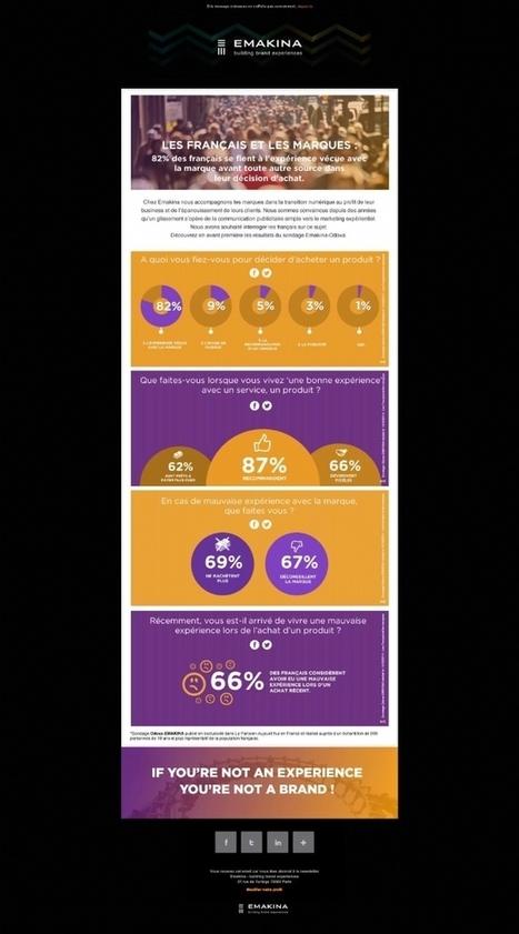 L'expérience de marque va-t-elle remplacer la qualité produit ? | marketing | Scoop.it