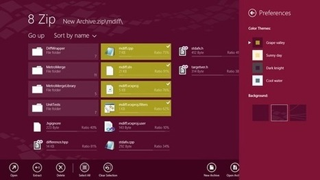 8 Zip- The best Free Archiving Tool for Windows 8 | formation 2.0 | Scoop.it