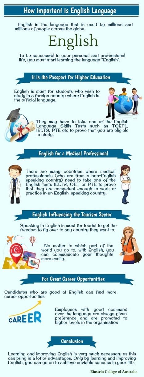 How Important is English Language – Blog – Einstein College of Australia | Study English in Australia Schools - Einsteincollege | Scoop.it