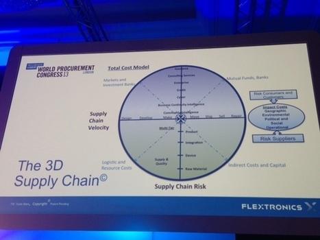 Top Ten trends influencing procurement   Sustainable Supply Chains   Scoop.it