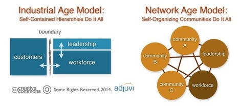 Shifting the Meaning of Hierarchy to Community | Communication & Leadership | Scoop.it