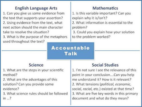 Disciplinary Literacy and Accountable Talk:literacy in MS & HS must be anchored in specific disciplines. | Students with dyslexia & ADHD in independent and public schools | Scoop.it