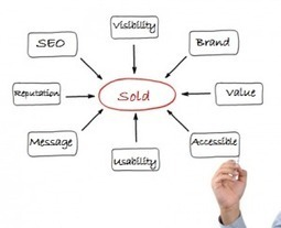 Guide to Real Estate SEO | Search Engine Marketing For Real Estate | Scoop.it