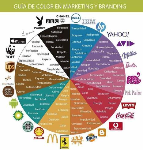 Guía de color sobre Marketing y Branding #infografia #infographic #marketing | Creative_me | Scoop.it