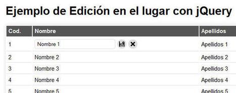 Editar campos de formularios en el lugar con jQuery, Ajax y PHP Blog de Martin Iglesias | Diseño Web Coruña Martin Iglesias | Scoop.it