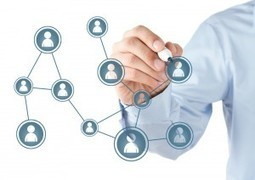 How to Build an Effective Recruitment Campaign with Social Media | HR and Social Media | Scoop.it