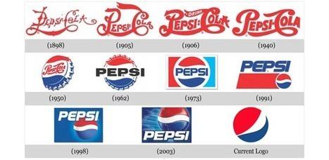 ¿En qué momento una empresa debe cambiar su logotipo? | En Comunicación Percepción es Realidad | Scoop.it