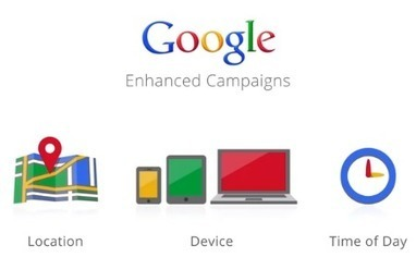 How Google knows what we're thinking: enhanced campaigns and session-based search | Digital & Mobile Marketing Toolkit | Scoop.it