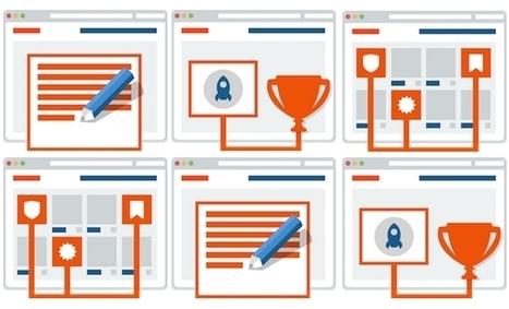 [Infographie] Un bon design est un facteur clé de succès pour les startups | Identité visuelle | Scoop.it
