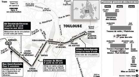 Chantier du tram : il va falloir être patient - Toulouse | Toulouse La Ville Rose | Scoop.it