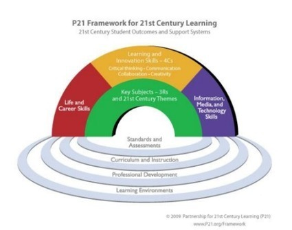 The Four Cs - Skills for 21st Century Learning | New learning | Scoop.it