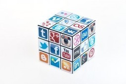 Social Media is a Must. Not an Option. | Social Marketing Strategy | Scoop.it