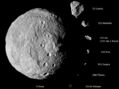 Un cinturón de asteroides muy holgado | Com.En.Zar - TV y Entretenimiento | Scoop.it