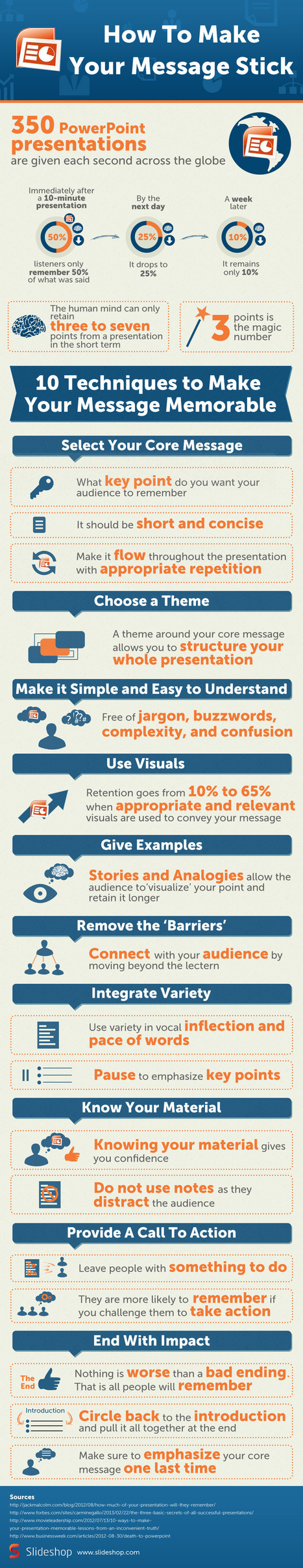 Presentations Infographic: Making Your Message Stick | On education | Scoop.it