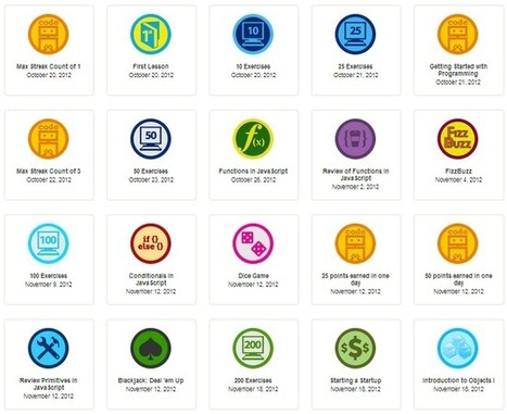 Badging the Library, Part 1: What and Why | Digital Badges in Libraries | Scoop.it
