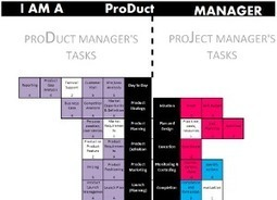 Differentiating a Product Manager from a Project Manager? | Product Management | Scoop.it