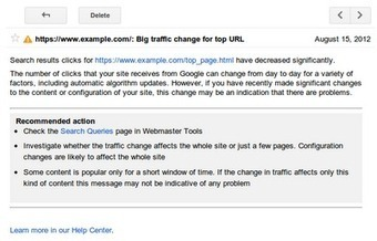 Official Google Webmaster Central Blog: Search Queries Alerts in Webmaster Tools | Online Marketing Resources | Scoop.it