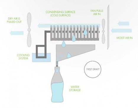Fontus collecte de l'eau potable pendant que vous faites du vélo | Energies pour la transition | Scoop.it