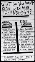 9 Wrong And 8 Right Ways Students Should Use Technology - Edudemic | Reading, Writing, Word study, and Content Literacy | Scoop.it